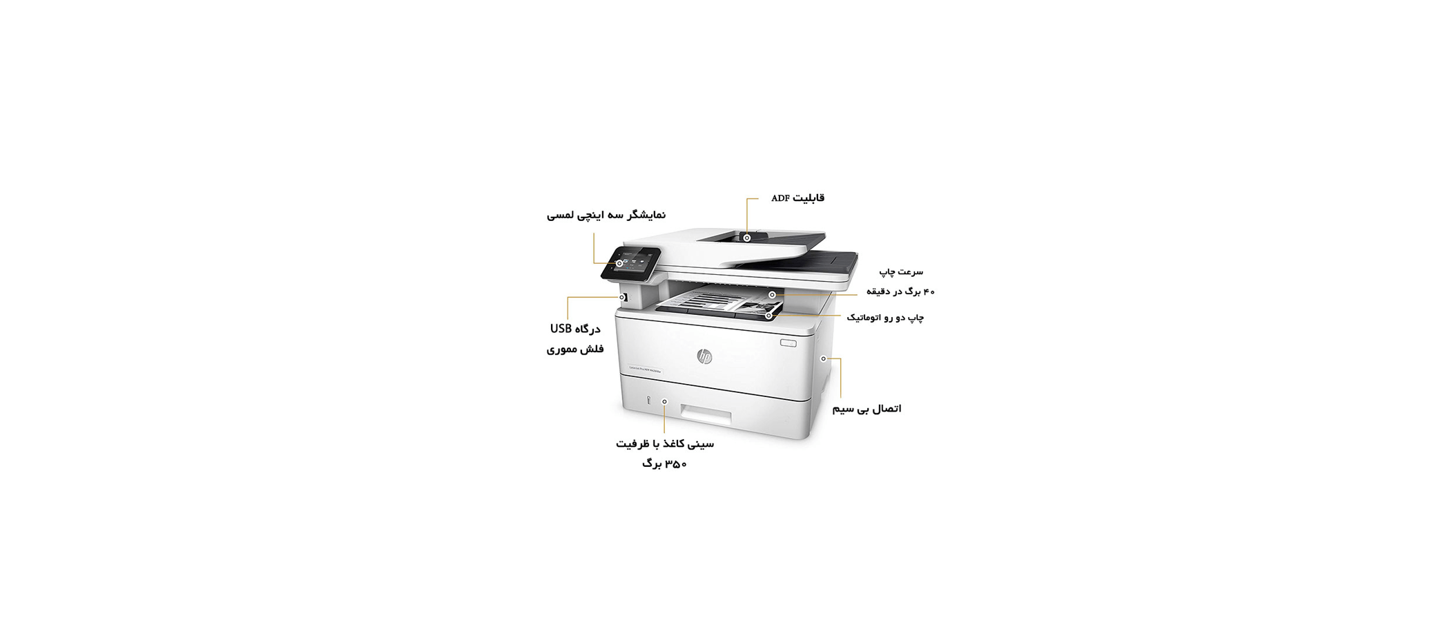 تصویر توضیحات ویژگی های HP M426fdw
